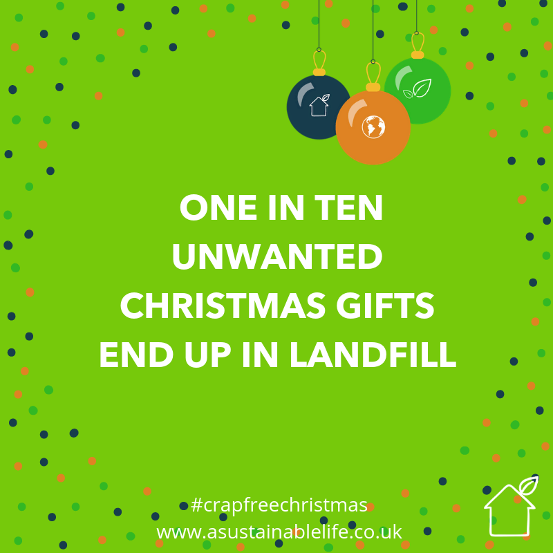 019] – 12 NOT SO FUN FESTIVE FACTS - Sustainable(ish)